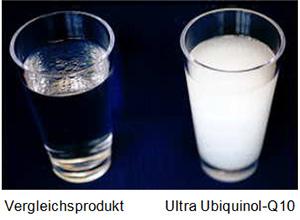 Ultra Ubiquinol-Q10 Vergleich